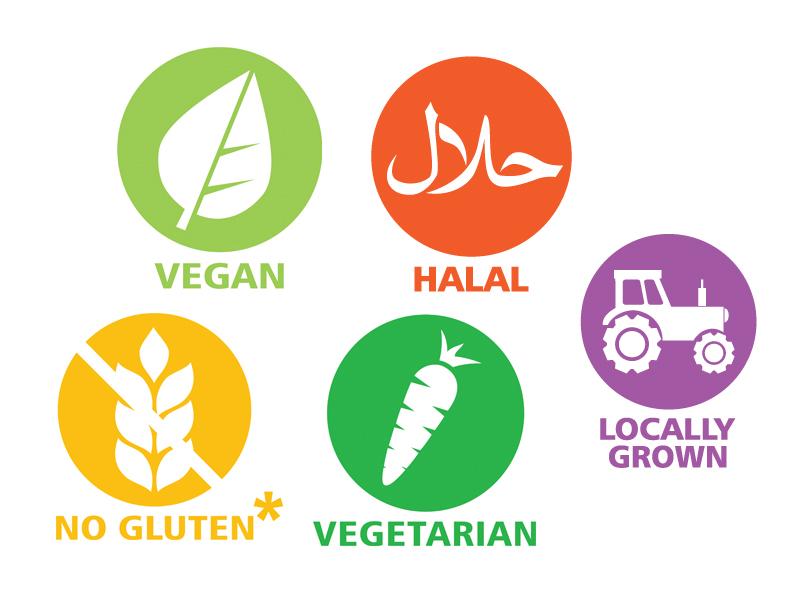 food option icons