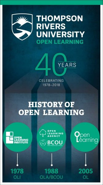 Graphic of a condensed version of Open Learning's history